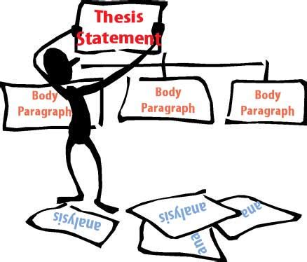 How to write an argumentative essay in college