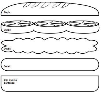 How To Write An Argumentative Essay - Topics, Outline